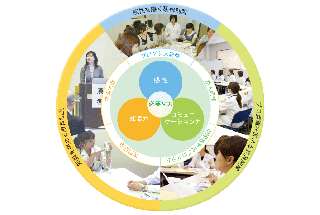 kyoiku-seido-i